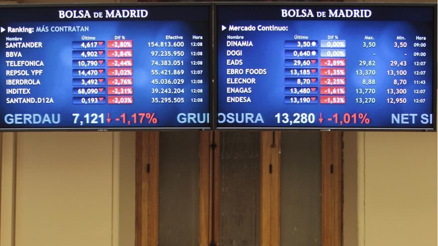 (Ampliación) El Ibex se da la vuelta y suma un 0,9%, impulsado en la banca