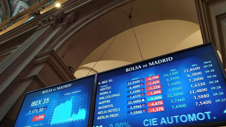 La bolsa española baja el 2,1 % a mediodía y sigue por debajo de 7.100 puntos