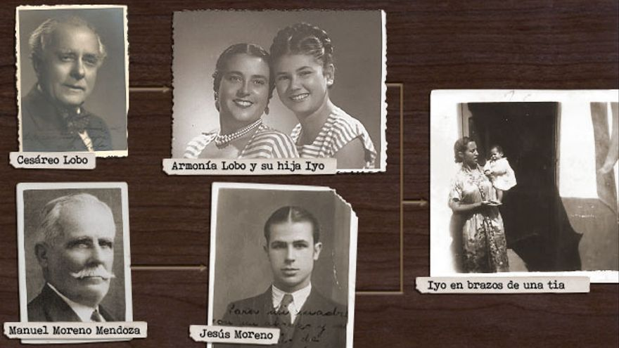 Árbol genealógico de la familia de Jesús Moreno.