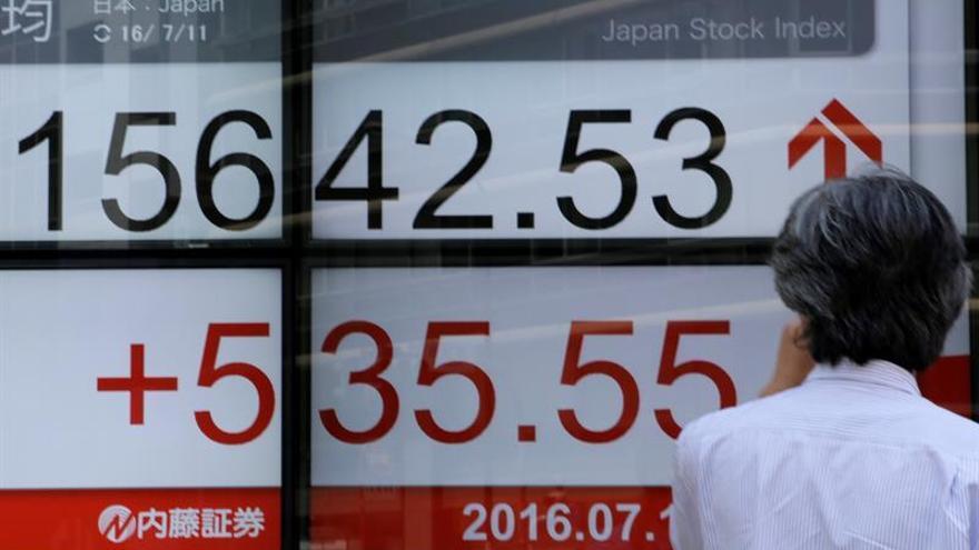 El Nikkei sube un 1,58 por ciento en la apertura hasta los 15.957,48 puntos