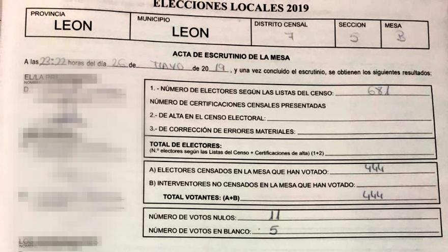 Acta de la mesa 7-5B de León que será impuganda por PSOE y UPL