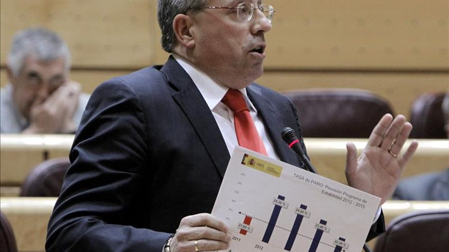 """El PSOE acusa a Rajoy de """"meter la mano en el bolsillo de los pensionistas"""""""