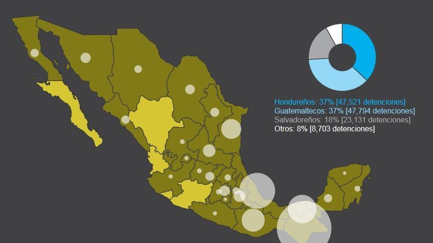 Detenciones de migrantes en México. Fuente: Unidad de Política Migratoria, SEGOB, con base en información registrada en las estaciones migratorias, oficinas centrales y locales del INM. / Animal Político.