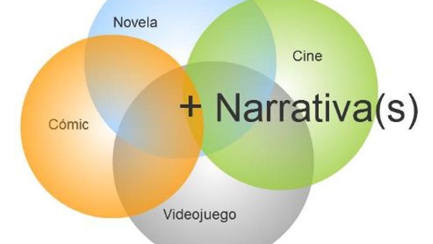 + narrativas