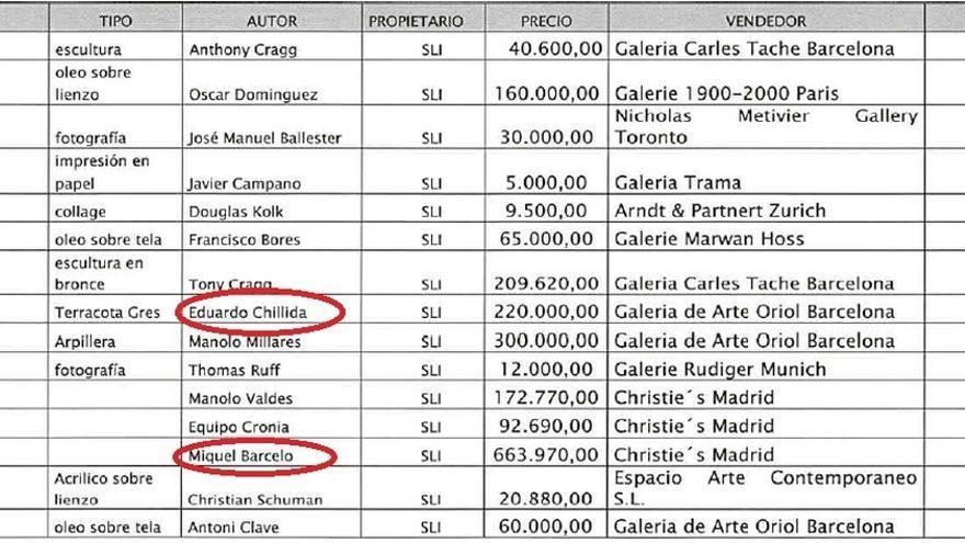 Marjaliza tenía en Suiza obras, entre ellas de Chillida, Barceló y Tápies, valoradas en 15 millones