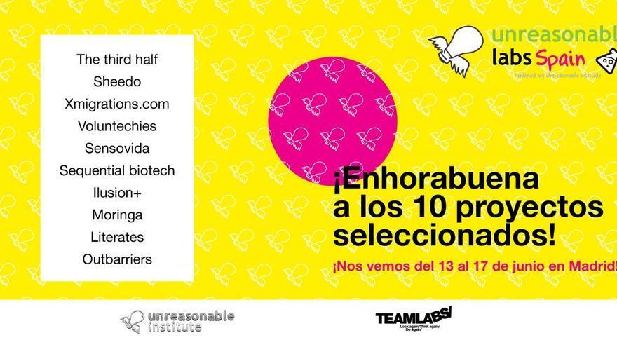 Unreasonable Lab Spain