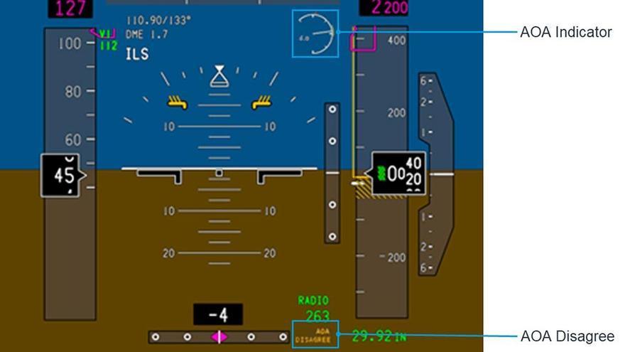 cuadro de mando 737 max