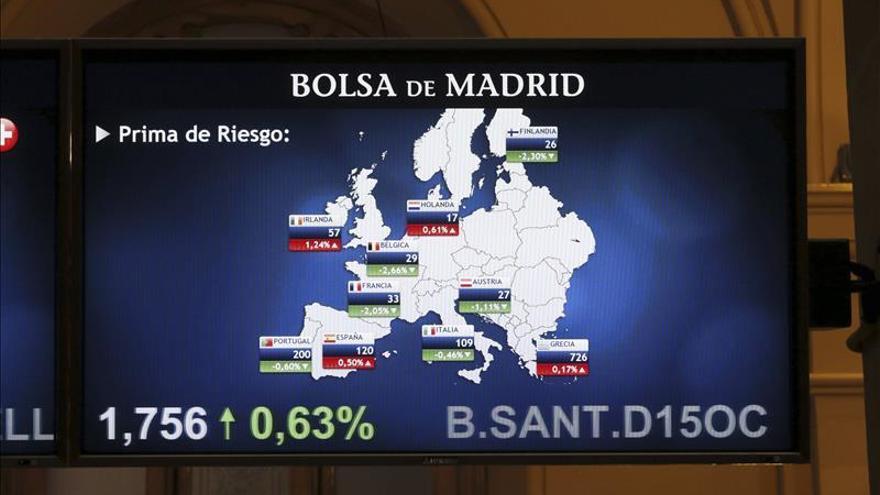 La prima de riesgo de España cae a 126 por el alza de interés del bono alemán
