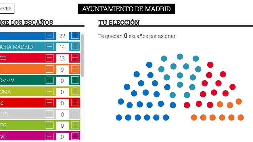 Madrid CIS Porra