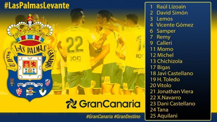 Lista de jugadores convocados con Las Palmas