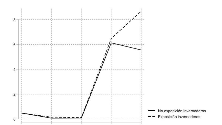 C:\fakepath\Figura 2.jpg