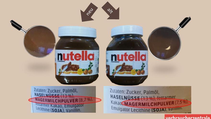 Comparativa de los ingredientes de Nutella