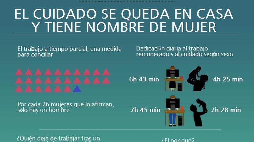 Infografía_Cuidado