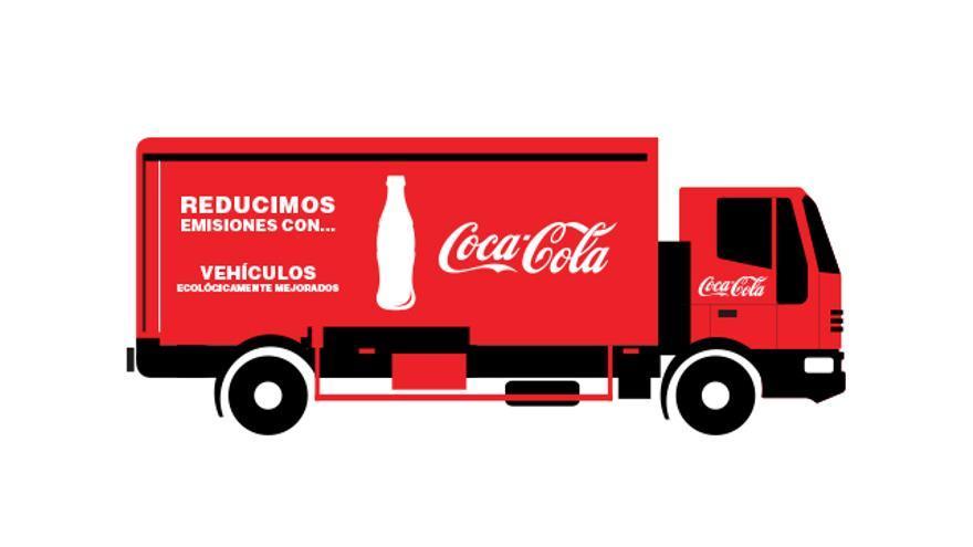 Dibujo de un camión de Coca Cola con el mensaje tal y como aparece en los vehículos reales.