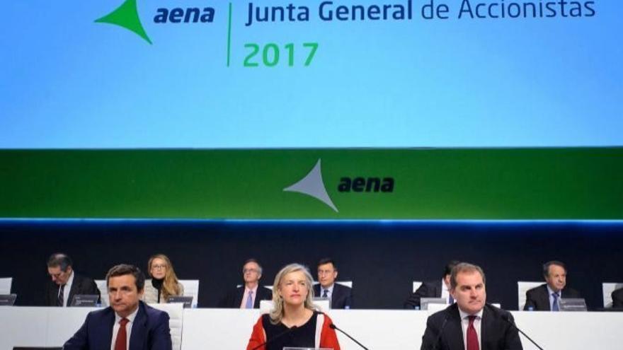 Junta de accionistas de AENA de 2017