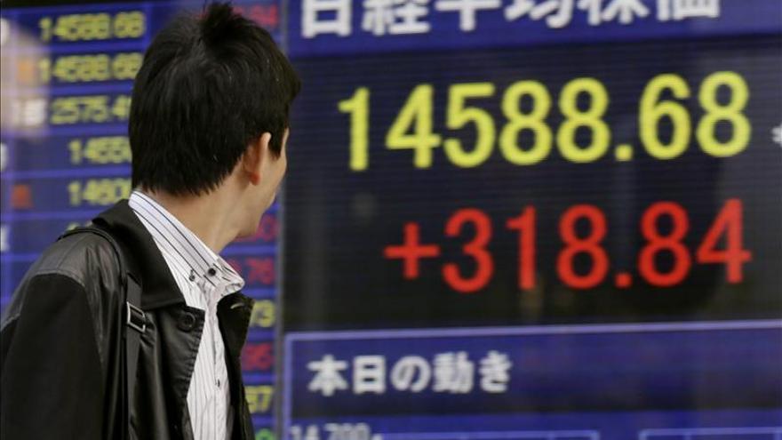 El Nikkei baja 116,89 puntos, el 0,73 por ciento, hasta los 16.004,56 puntos