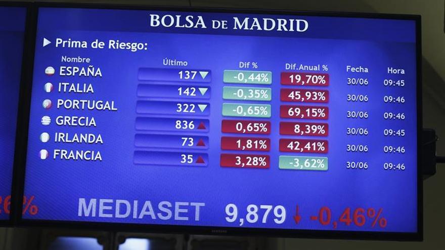 La prima de riesgo española empieza julio en su nivel más bajo en seis meses