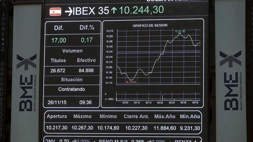 El IBEX 35 baja el 0,41 % tras la apertura, al borde de los 10.300 puntos