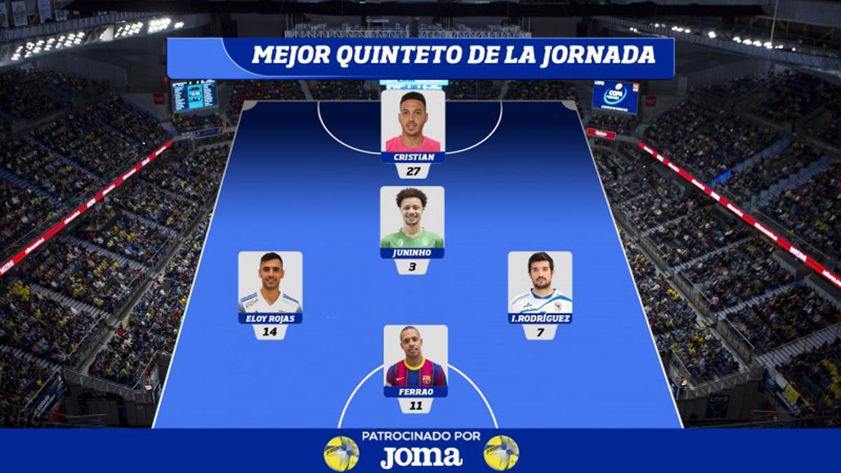 Cristian Ramos, en el quinteto ideal de la LNFS.