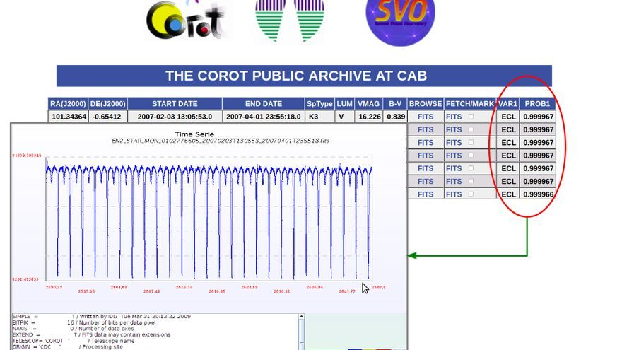 Salida del archivo de CoRoT a la búsqueda 'binarias eclipsantes' (Fotografía: Enrique Solano   Observatorio Virtual Español)