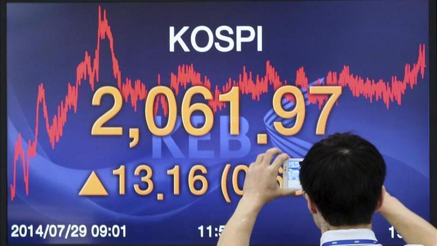 El Kospi surcoreano baja un 0,03 por ciento hasta los 2.028,33 puntos