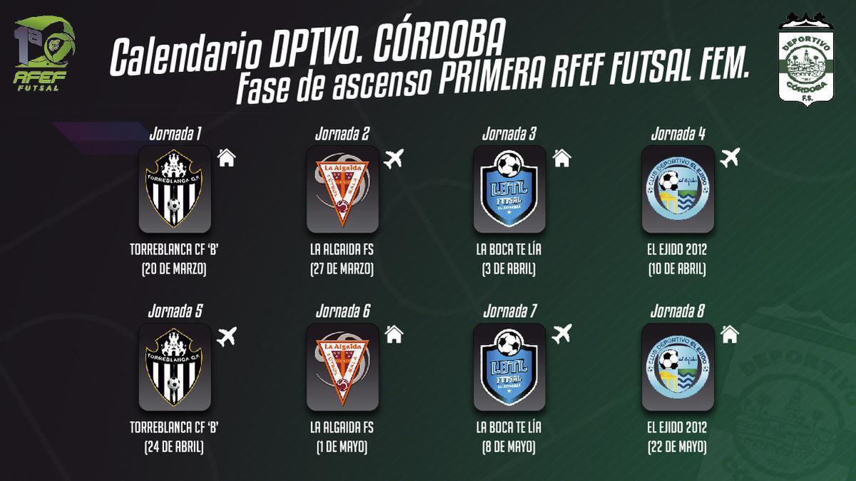 Calendario del Deportivo Córdoba en la fase por el 'play off'.