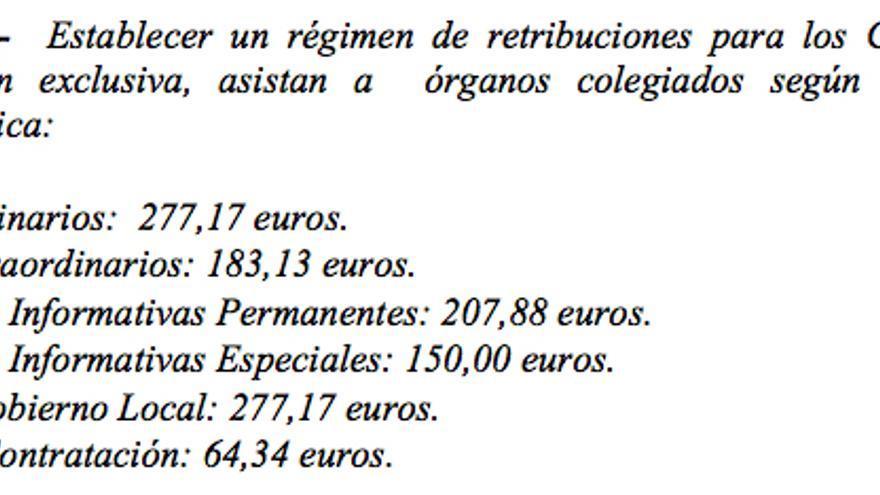 Detalle del acuerdo plenario con las retribuciones por asistir a órganos colegiados del ayuntamiento