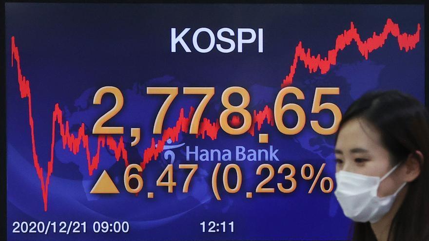 El Kospi de Seúl sube un 0,23 % y alcanza un nuevo récord