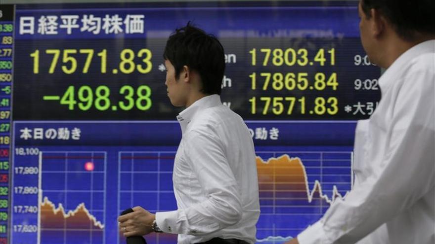 El Nikkei baja un 0,38 por ciento hasta los 19.848,31 puntos