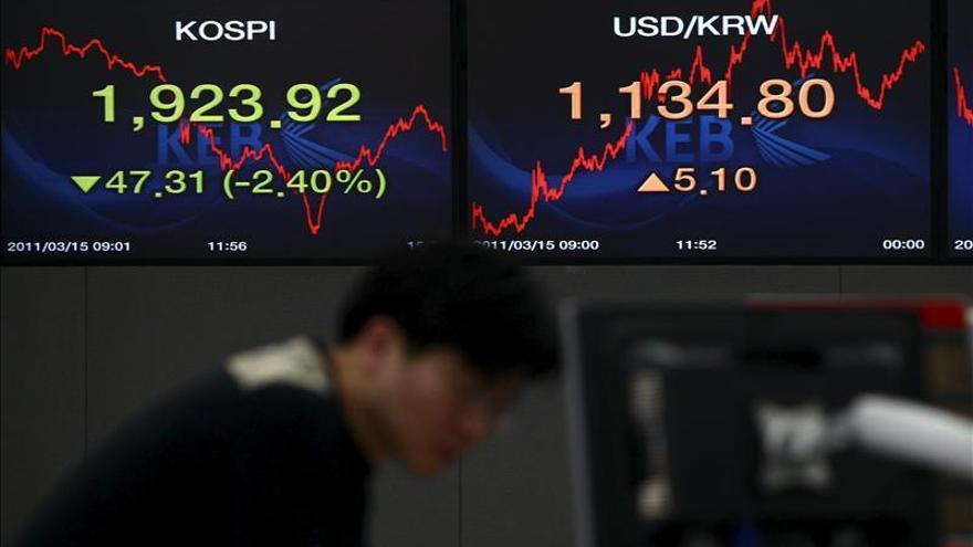 El Kospi surcoreano sube un 0,19 por ciento hasta los 1.938,89 puntos