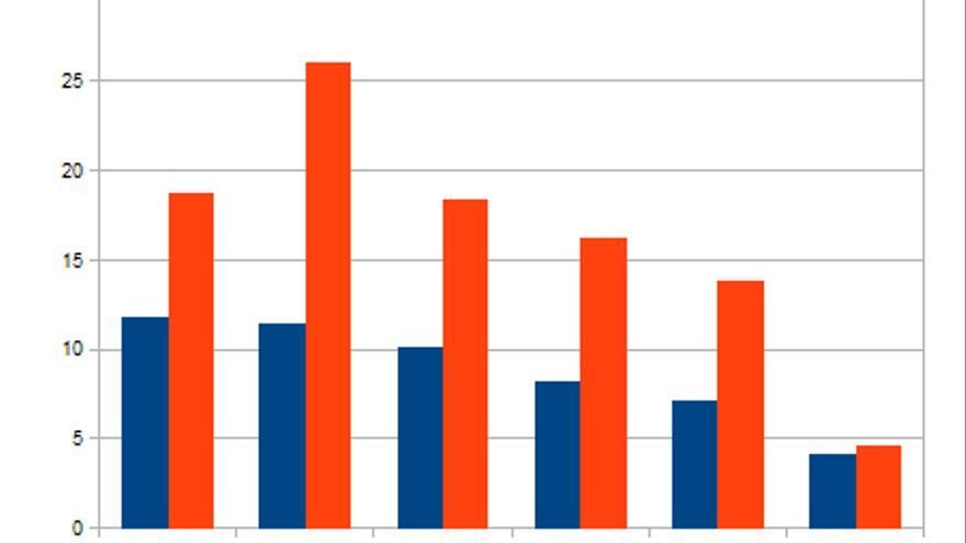 gráfico2.jpg