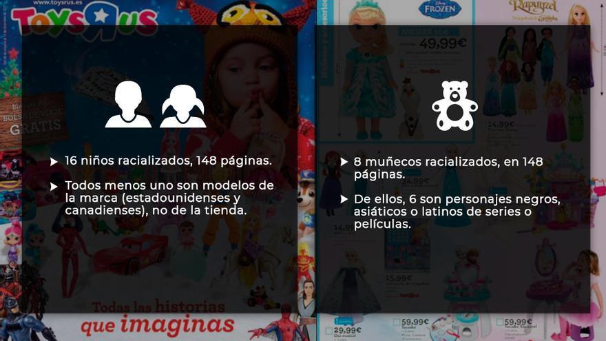 Catálogo de Toys'r'us