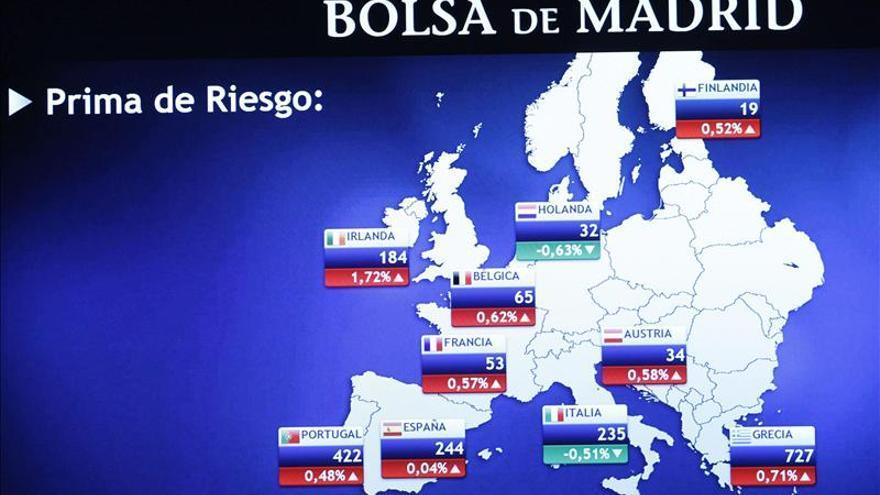 La prima de riesgo española cae a 245 puntos básicos en la apertura