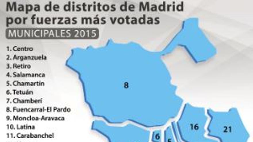 Mapa distritos de Madrid según el voto