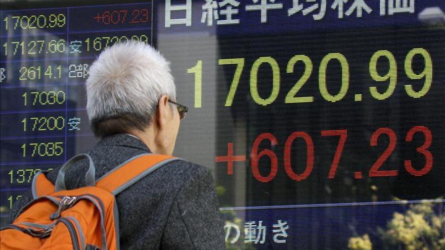 El Nikkei cae un 0,56 por ciento hasta los 16.786,65 puntos