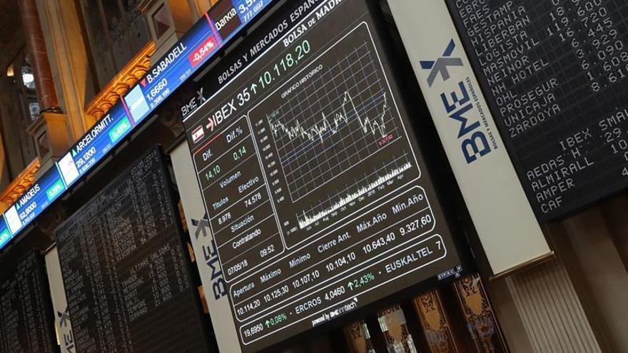 El IBEX 35 cae un 0,09 % tras la apertura y queda en 10.158 puntos