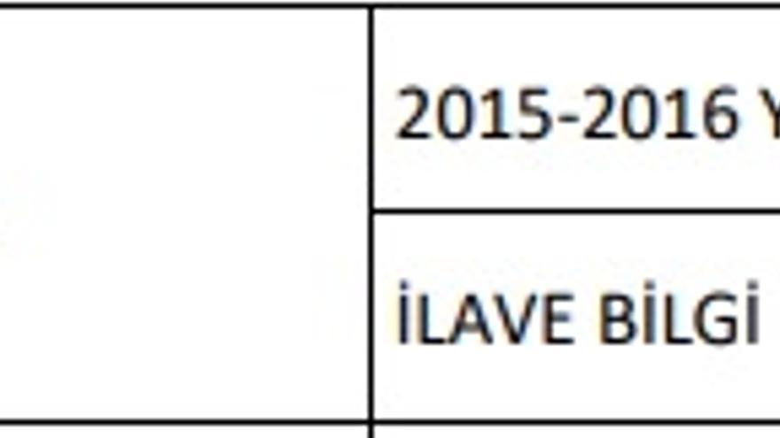 Criterio número 16 que hace referencia a divorcios formalizados entre 2015 y 2016.
