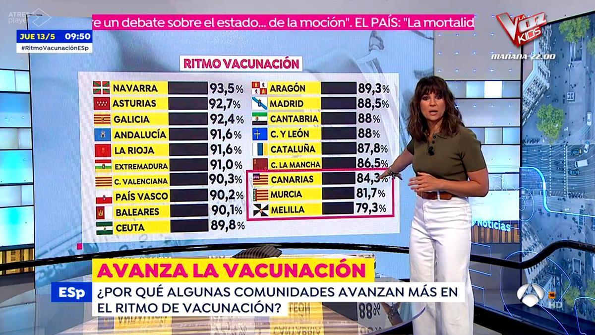 Lorena García señala el gráfico repleto de banderas erróneas