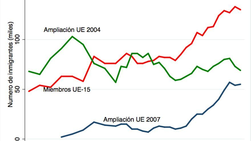 graf_amparo_ONS.jpg