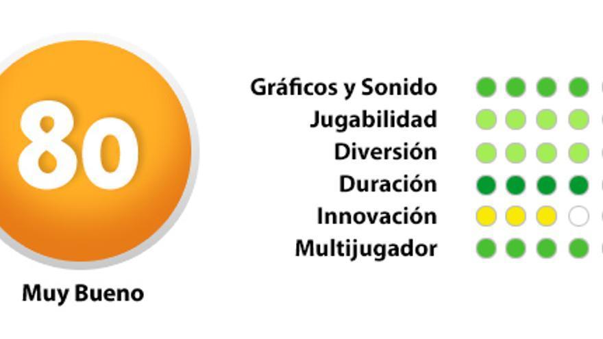 Nota PES 2015