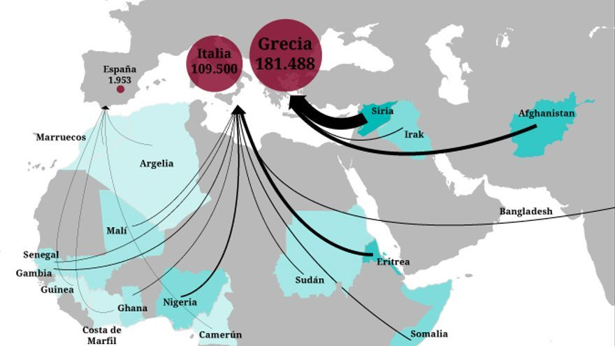 Mapa sobre el origen de los refugiados llegados por mar a Europa en 2015. Raúl Sánchez