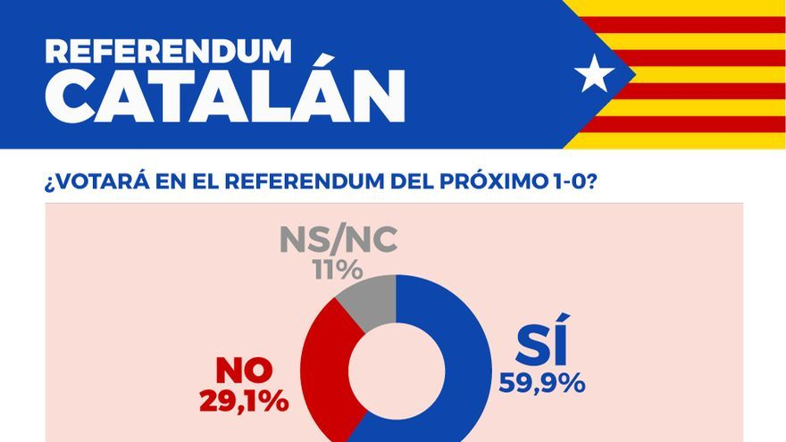 referendum v2