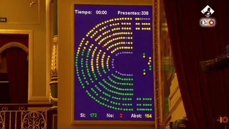 El resultado de la votación del decreto para la exhumación de Franco