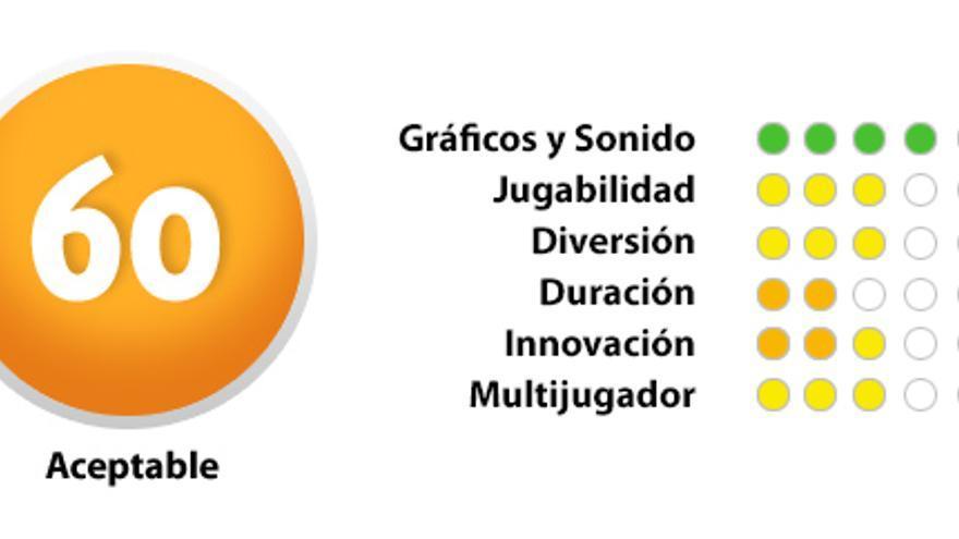 AC Reyes Muertos