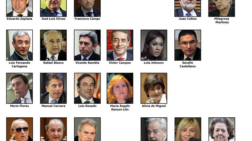 Representantes del PP que ocuparon los principales cargos en las instituciones valencianas inmersos en causas judiciales
