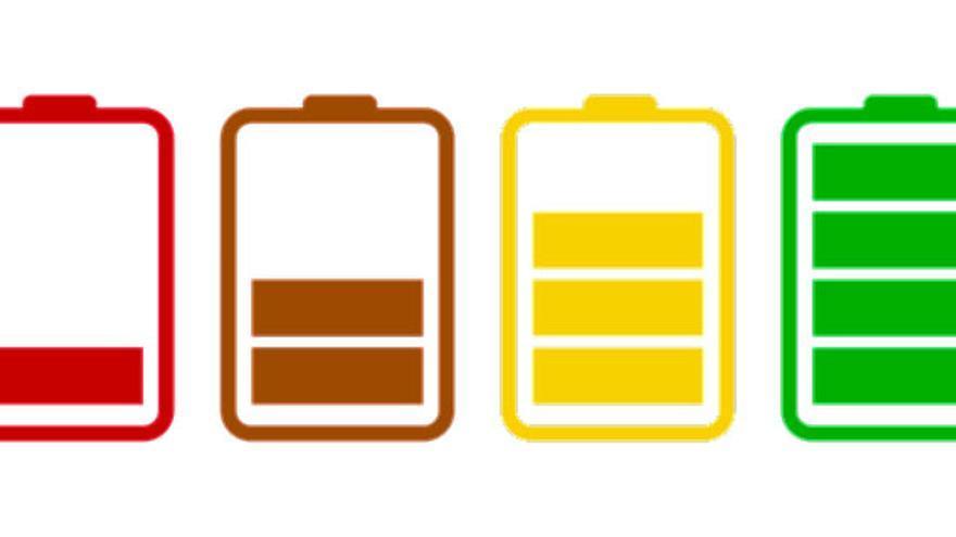 indicador batería