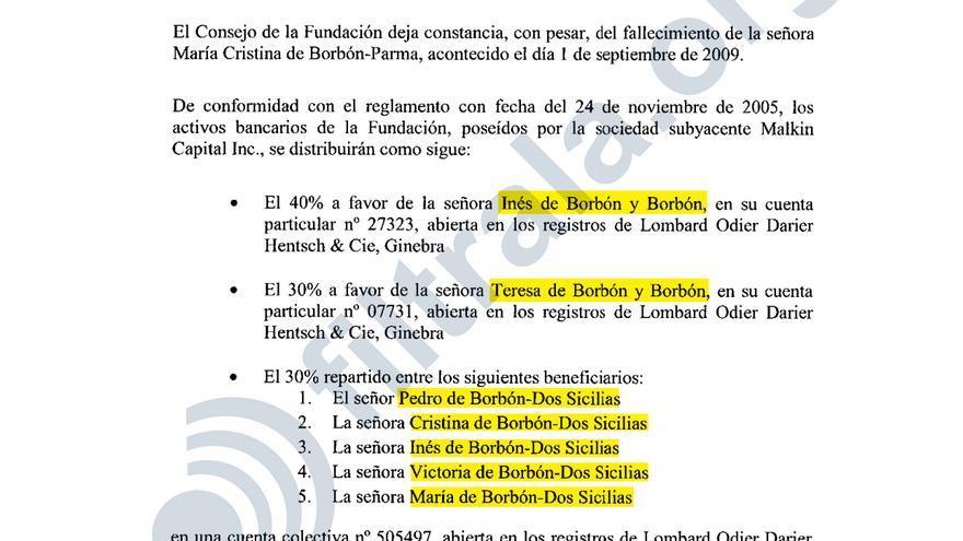 La distribución de los activos propiedad de la fundación Bamenda, que ocultó la herencia de los borbones