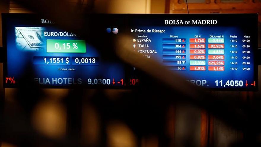 La prima de riesgo de España pierde un punto básico y abre en 111