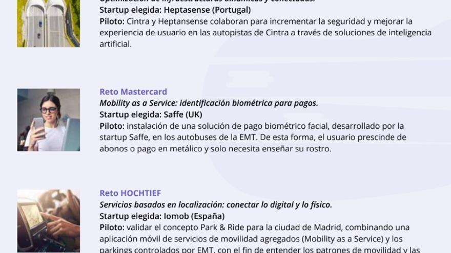 Retos propuestos por Ferrovial, Mastercard y Hochtief para la primera edición de Madrid in Motion.