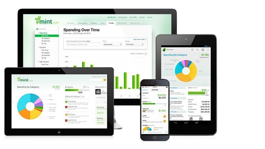 Mint, de Estados Unidos, una de las herramientas de finanzas personales más populares